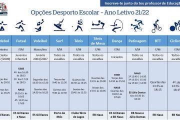Opções Desporto Escolar 2021-2022